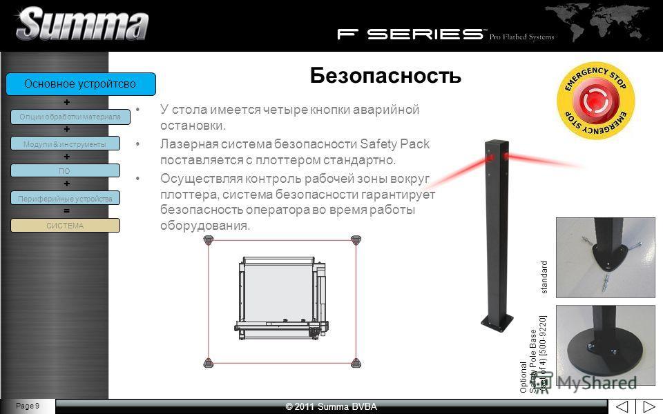 © 2011 Summa BVBA Page 9 Безопасность У стола имеется четыре кнопки аварийной остановки. Лазерная система безопасности Safety Pack поставляется с плоттером стандартно. Осуществляя контроль рабочей зоны вокруг плоттера, система безопасности гарантируе