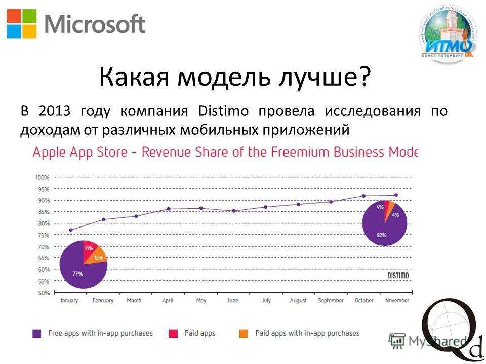 Какая модель лучше? В 2013 году компания Distimo провела исследования по доходам от различных мобильных приложений