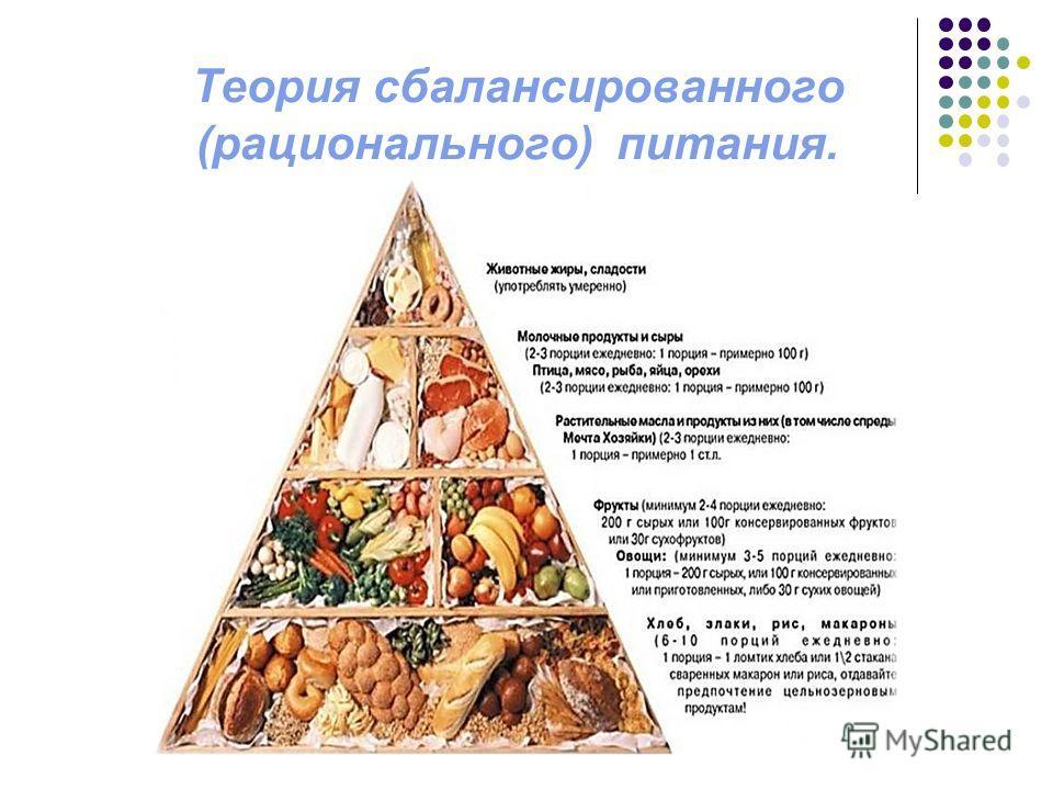 Теория сбалансированного (рационального) питания.