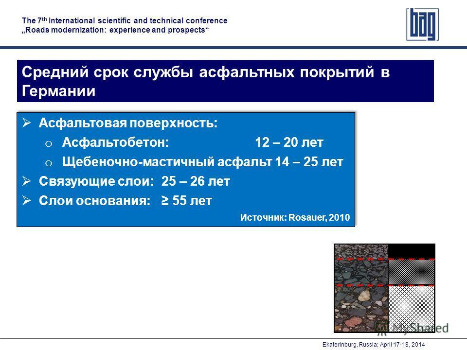 Средний срок службы асфальтных покрытий в Германии Асфальтовая поверхность: o Асфальтобетон: 12 – 20 лет o Щебеночно-мастичный асфальт 14 – 25 лет Связующие слои:25 – 26 лет Слои основания: 55 лет Источник: Rosauer, 2010 Асфальтовая поверхность: o Ас