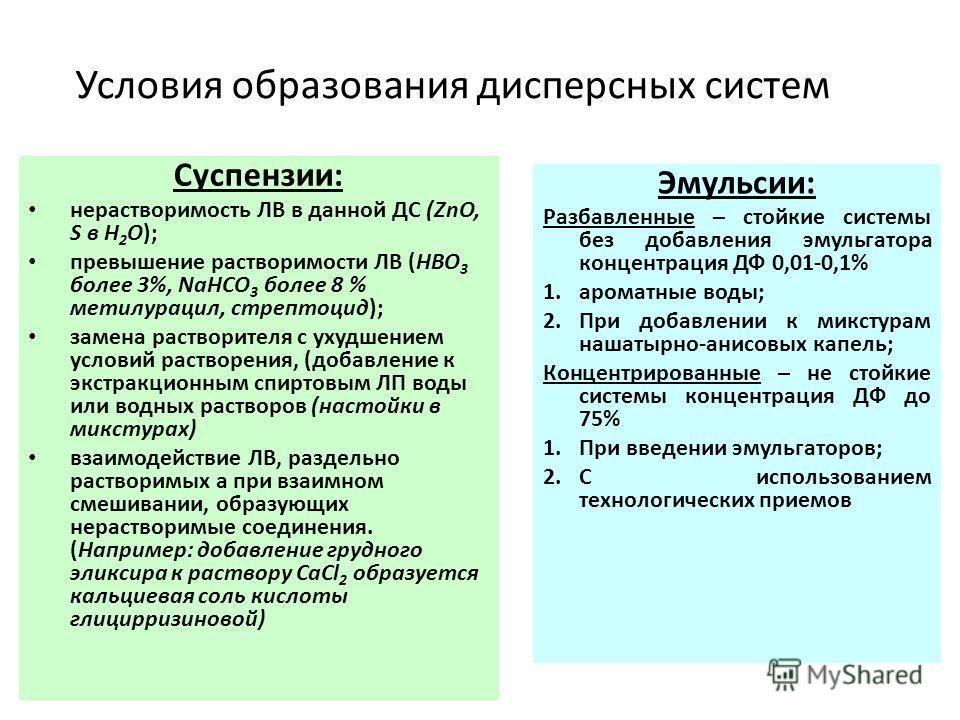 Условия образования дисперсных систем Суспензии: нерастворимость ЛВ в данной ДС (ZnО, S в H 2 O); превышение растворимости ЛВ (HBO 3 более 3%, NaHCO 3 более 8 % метилурацил, стрептоцид); замена растворителя c ухудшением условий растворения, (добавлен