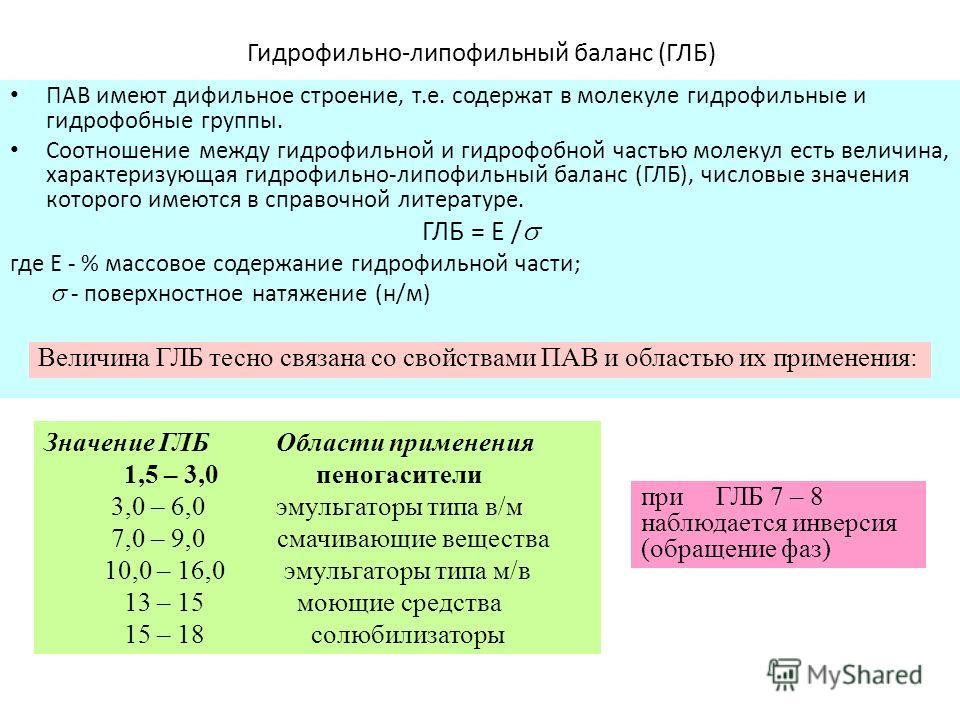 Гидрофильно-липофильный баланс (ГЛБ) ПАВ имеют дифильное строение, т.е. содержат в молекуле гидрофильные и гидрофобные группы. Соотношение между гидрофильной и гидрофобной частью молекул есть величина, характеризующая гидрофильно-липофильный баланс (