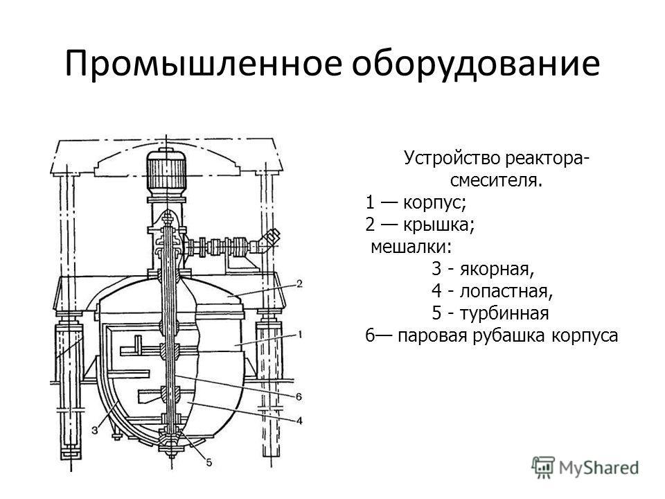 Промышленное оборудование Устройство реактора- смесителя. 1 корпус; 2 крышка; мешалки: 3 - якорная, 4 - лопастная, 5 - турбинная 6 паровая рубашка корпуса