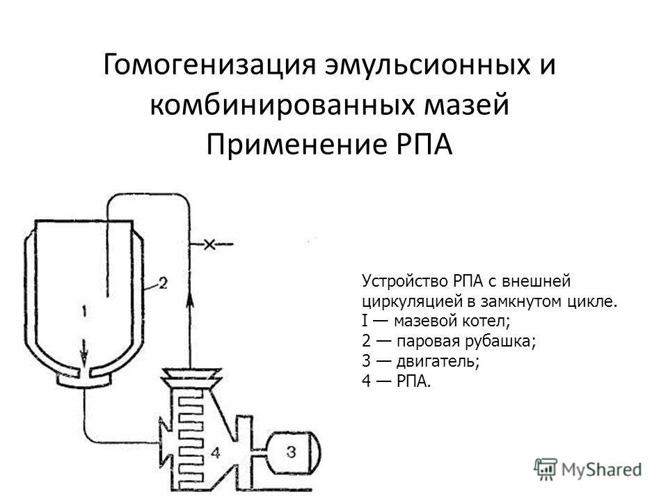 Гомогенизация эмульсионных и комбинированных мазей Применение РПА Устройство РПА с внешней циркуляцией в замкнутом цикле. I мазевой котел; 2 паровая рубашка; 3 двигатель; 4 РПА.