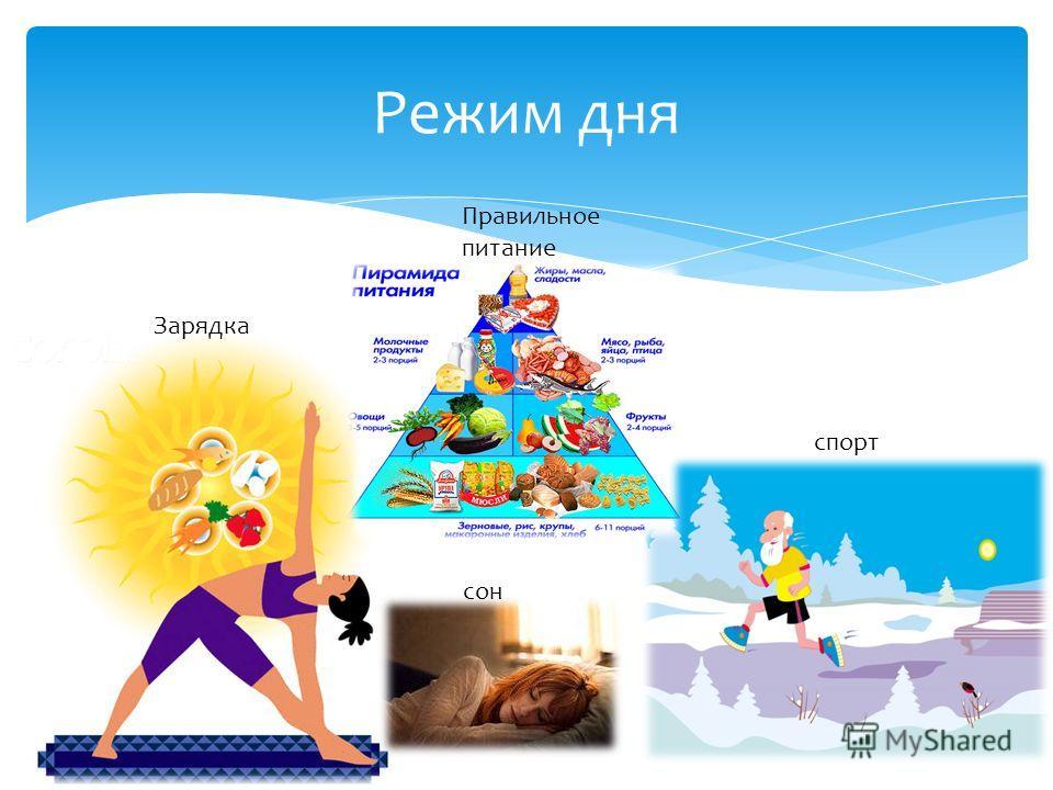 Режим дня сон спорт Зарядка Правильное питание
