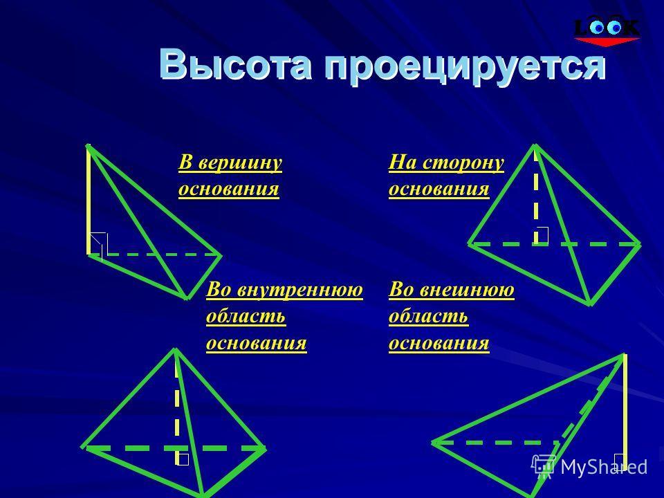 ОпределениеОпределение Пирамида это и n-треугольников и n-треугольников элементы пирамиды S B C D E А вершина Многогранник, состоящий из n-угольника в основании из n-угольника в основании основание боковые грани боковые ребра высота меню O