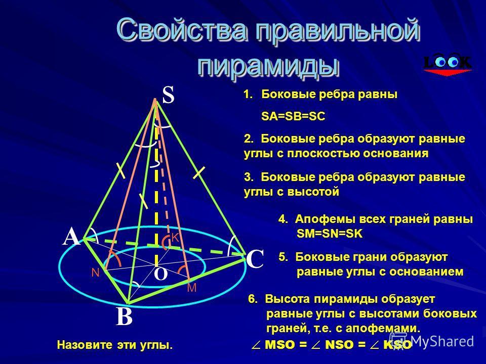 Правильная пирамида в основании правильный многоугольник высота проецируется в центр основания Высота боковой грани - АПОФЕМА