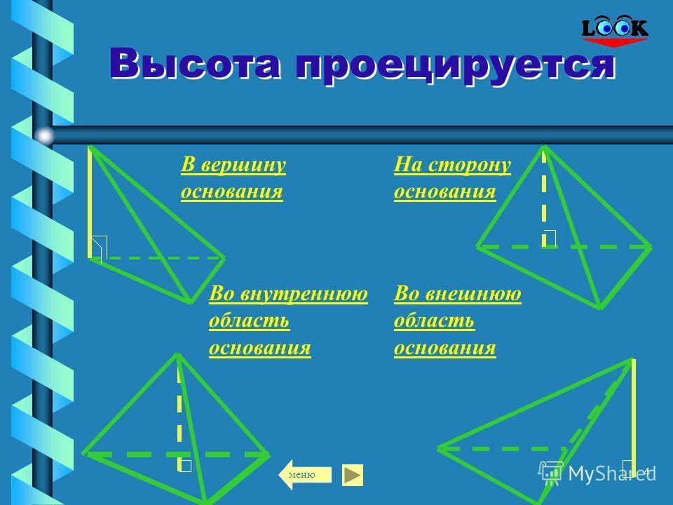 3 ОпределениеОпределение П ирамида этоП ирамида это и n-треугольников элементы пирамиды S B C D E А вершина Многогранник, состоящий из n-угольника в основании из n-угольника в основании основание боковые грани боковые ребра высота меню О