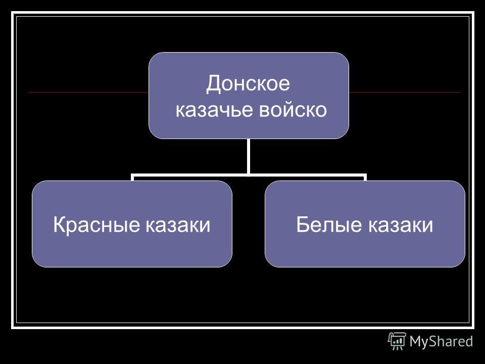 Донское казачье войско Красные казаки Белые казаки