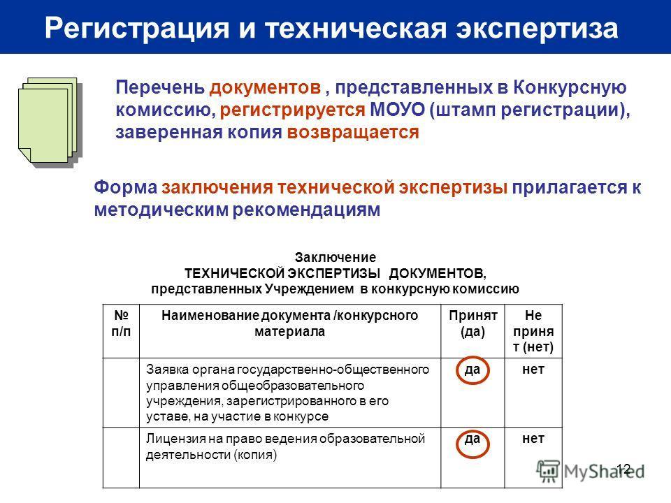 12 Регистрация и техническая экспертиза Перечень документов, представленных в Конкурсную комиссию, регистрируется МОУО (штамп регистрации), заверенная копия возвращается Форма заключения технической экспертизы прилагается к методическим рекомендациям
