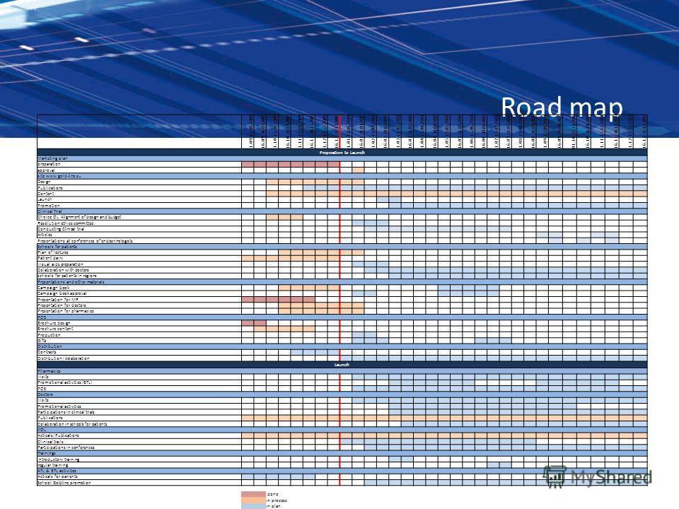 Road map 1.09-15.09.2009 16.09-30.09.2009 1.10-15.10.2009 16.10-31.10.2009 1.11-15.11.2009 16.11-30.11.2009 1.12-15.12.2009 16.12-31.12.2009 1.01-15.01.2010 16.01-31.01.2010 1.02-15.02.2010 16.02-28.02.2010 1.03-15.03.2010 16.03-31.03.2010 1.04-15.04