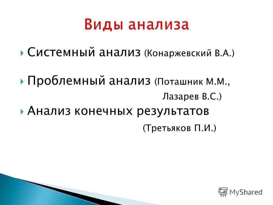 Системный анализ (Конаржевский В.А.) Проблемный анализ (Поташник М.М., Лазарев В.С.) Анализ конечных результатов (Третьяков П.И.)