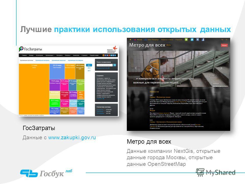 ГосЗатраты Данные с www.zakupki.gov.ru Лучшие практики использования открытых данных Метро для всех Данные компании NextGis, открытые данные города Москвы, открытые данные OpenStreetMap
