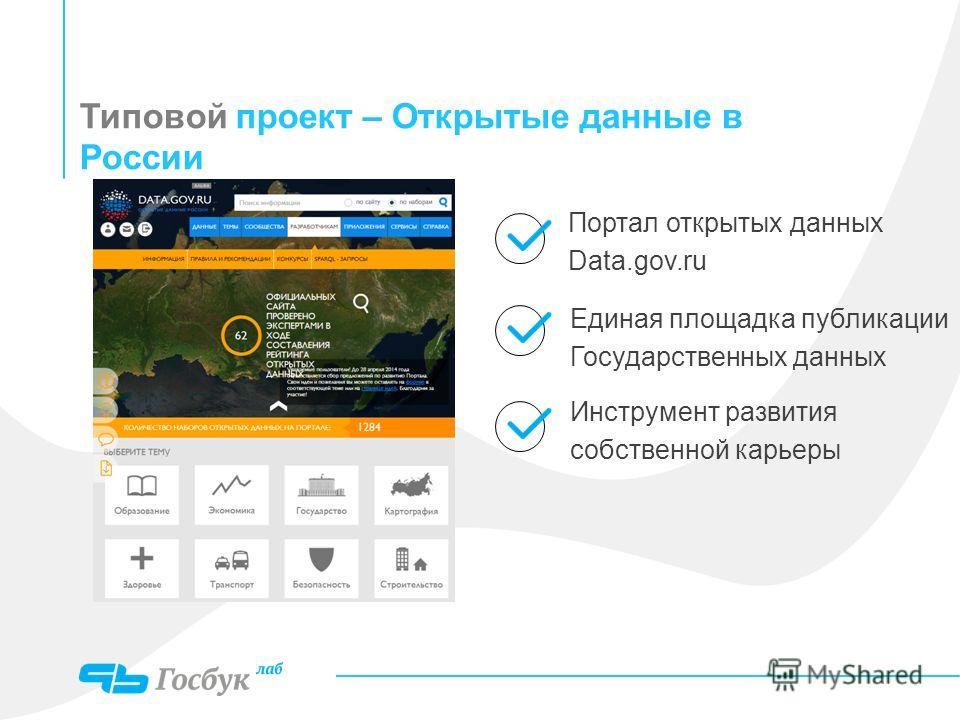 Типовой проект – Открытые данные в России Портал открытых данных Data.gov.ru Инструмент развития собственной карьеры Единая площадка публикации Государственных данных