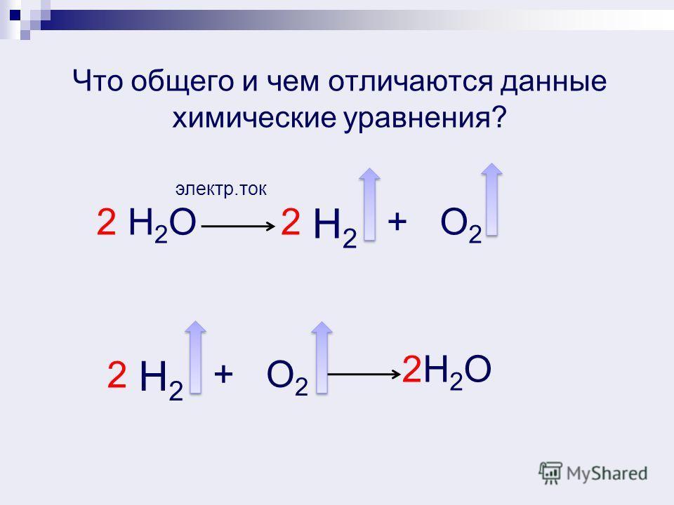 Чем отличается запись нашего химического уравнения и уравнения в учебнике? H2OH2O H2H2 +O2O2 электр.ток H2OH2O H2H2 +O2O2 2 2 2 2