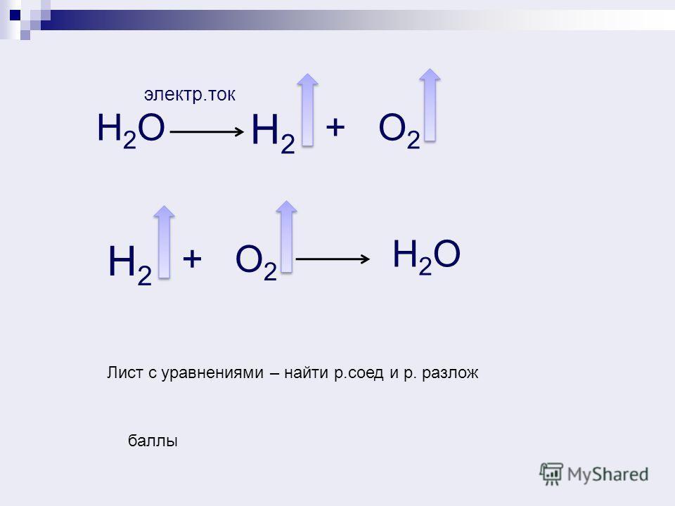 Вода Водород + Кислород электр.ток H2OH2O H2H2 +O2O2 Нам знакомы эти формулы, но что еще мы видим в этом уравнении? Проблемная ситуация