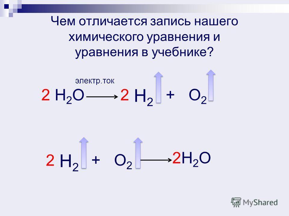 H2OH2O H2H2 +O2O2 электр.ток H2OH2O H2H2 +O2O2 Лист с уравнениями – найти р.соед и р. разлож баллы