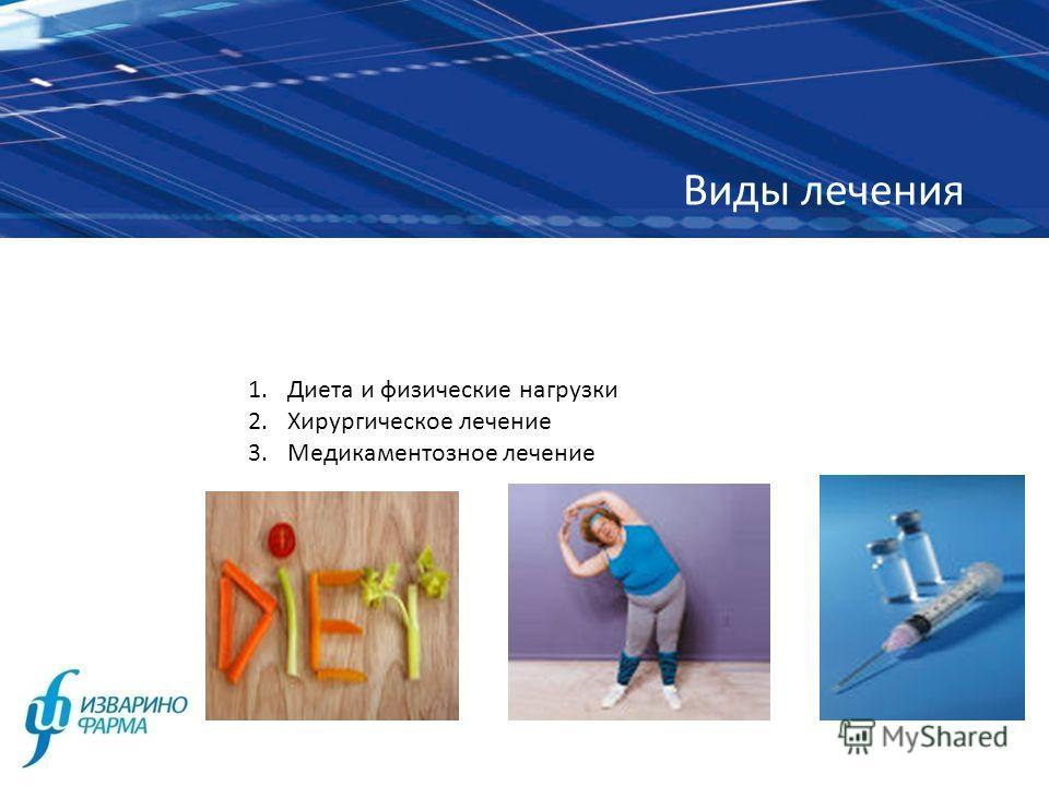 1.Диета и физические нагрузки 2.Хирургическое лечение 3.Медикаментозное лечение Виды лечения