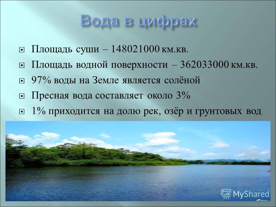 Площадь суши – 148021000 км. кв. Площадь водной поверхности – 362033000 км. кв. 97% воды на Земле является солёной Пресная вода составляет около 3% 1% приходится на долю рек, озёр и грунтовых вод