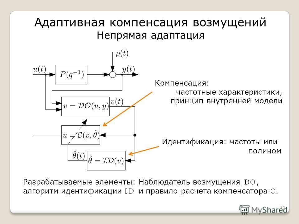Адаптивная компенсация возмущений Непрямая адаптация 12 Разрабатываемые элементы: Наблюдатель возмущения, алгоритм идентификации и правило расчета компенсатора. Компенсация: частотные характеристики, принцип внутренней модели Идентификация: частоты и