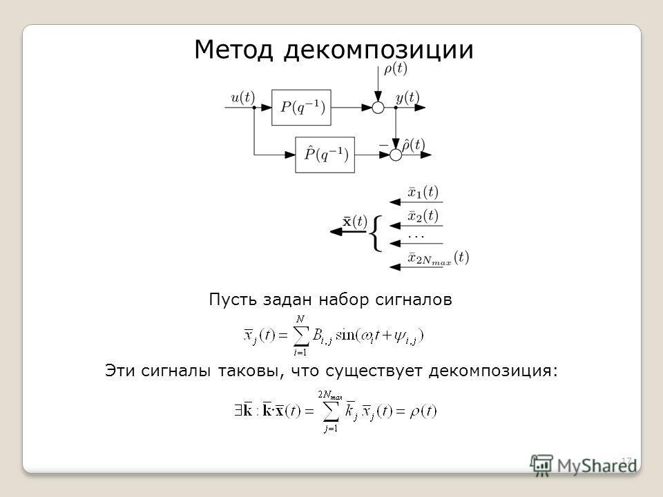 Эти сигналы таковы, что существует декомпозиция: 17 Метод декомпозиции Пусть задан набор сигналов