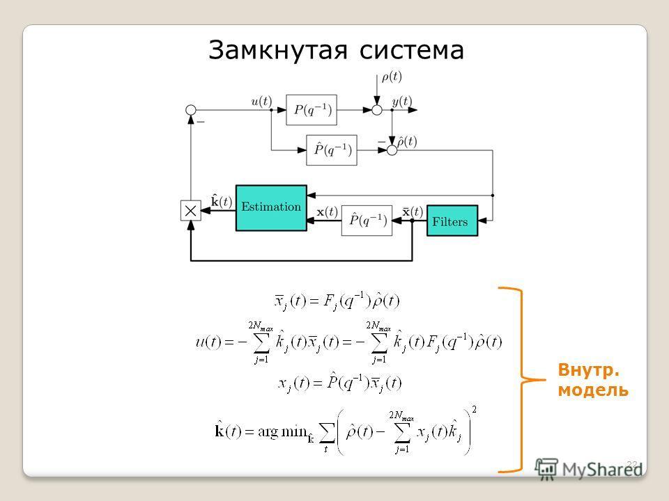 Замкнутая система 22 Внутр. модель