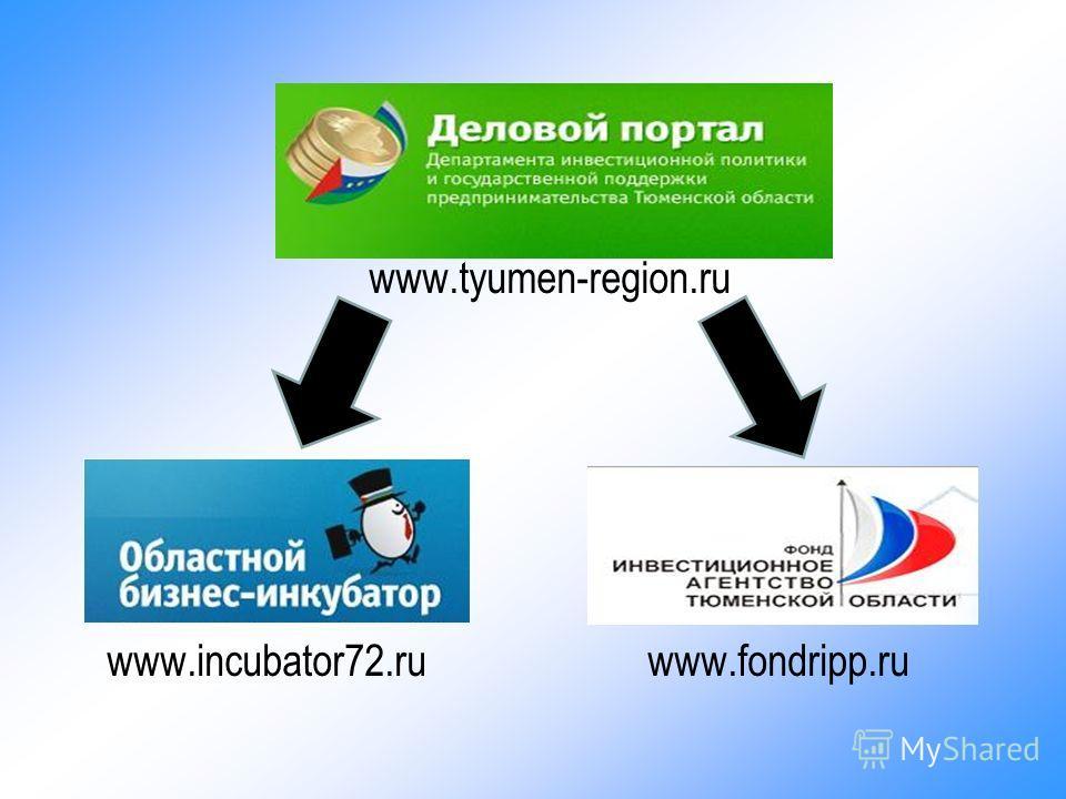 www.incubator72.ru www.tyumen-region.ru www.fondripp.ru