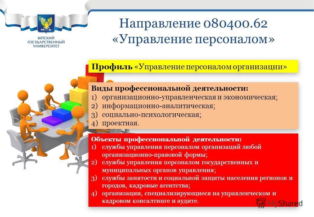 Направление 080400.62 «Управление персоналом» Профиль «Управление персоналом организации» Виды профессиональной деятельности: 1)организационно-управленческая и экономическая; 2)информационно-аналитическая; 3)социально-психологическая; 4)проектная. Ви