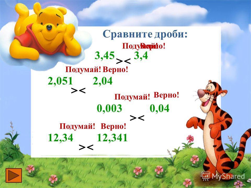 Сравните дроби: 3,453,4 Верно!Подумай! 2,0512,04 Подумай!Верно! 0,0030,04 12,3412,341 Подумай! Верно!