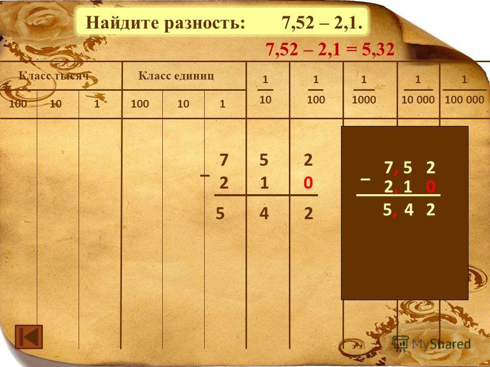 1 100 000 Класс единицКласс тысяч 1 10 1 100 1 1000 1 10 000 100101100101 752 21 5 4 2 – Найдите разность: 7,52 – 2,1. 7,7,52 2,2,1 5,5,4 2 – 0 0 7,52 – 2,1 = 5,32
