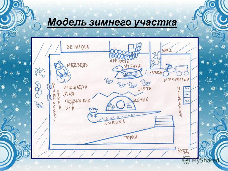 Модель зимнего участка