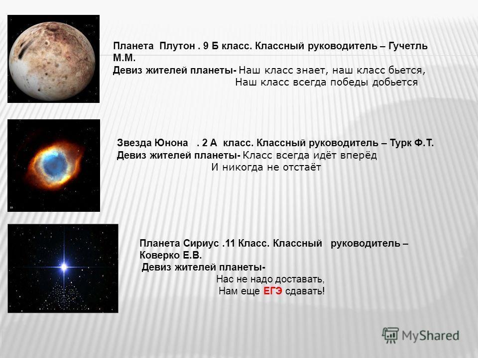 Планета Плутон. 9 Б класс. Классный руководитель – Гучетль М.М. Девиз жителей планеты- Наш класс знает, наш класс бьется, Наш класс всегда победы добьется Звезда Юнона. 2 А класс. Классный руководитель – Турк Ф.Т. Девиз жителей планеты- Класс всегда