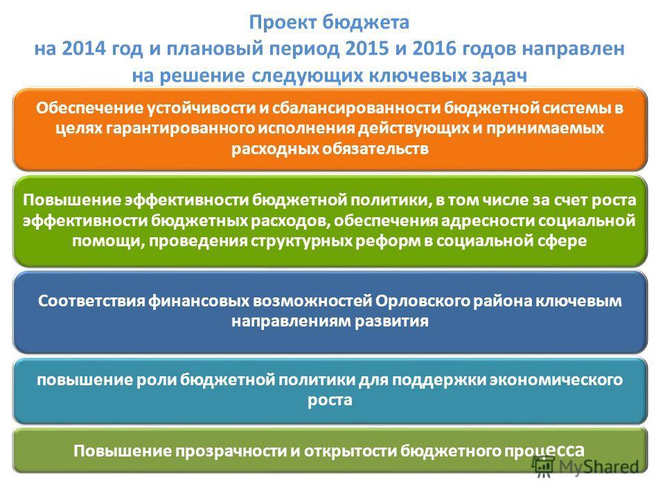 Проект бюджета на 2014 год и плановый период 2015 и 2016 годов направлен на решение следующих ключевых задач Обеспечение устойчивости и сбалансированности бюджетной системы в целях гарантированного исполнения действующих и принимаемых расходных обяза