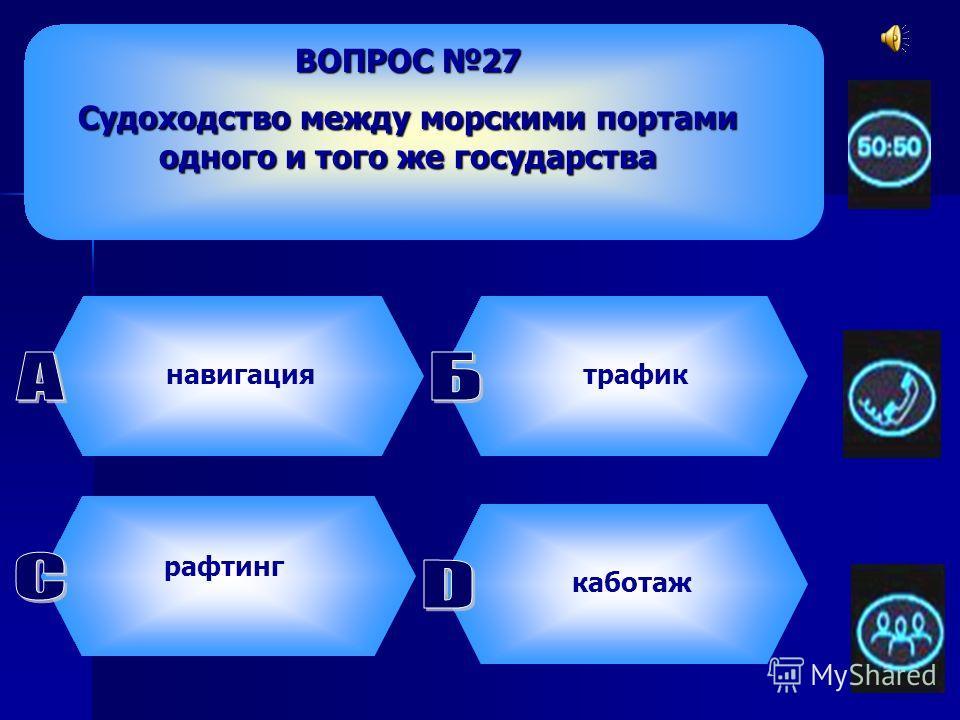 ВОПРОС 26 В изобретении какой машины первенство принадлежит России? атомный ледокол танк