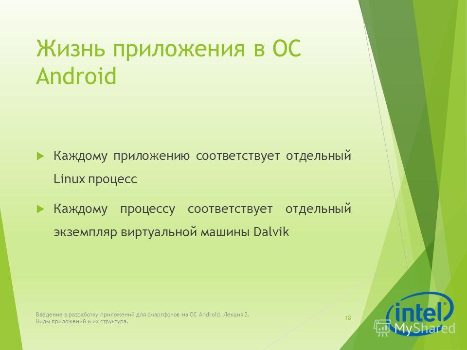 Жизнь приложения в ОС Android Каждому приложению соответствует отдельный Linux процесс Каждому процессу соответствует отдельный экземпляр виртуальной машины Dalvik Введение в разработку приложений для смартфонов на ОС Android. Лекция 2. Виды приложен