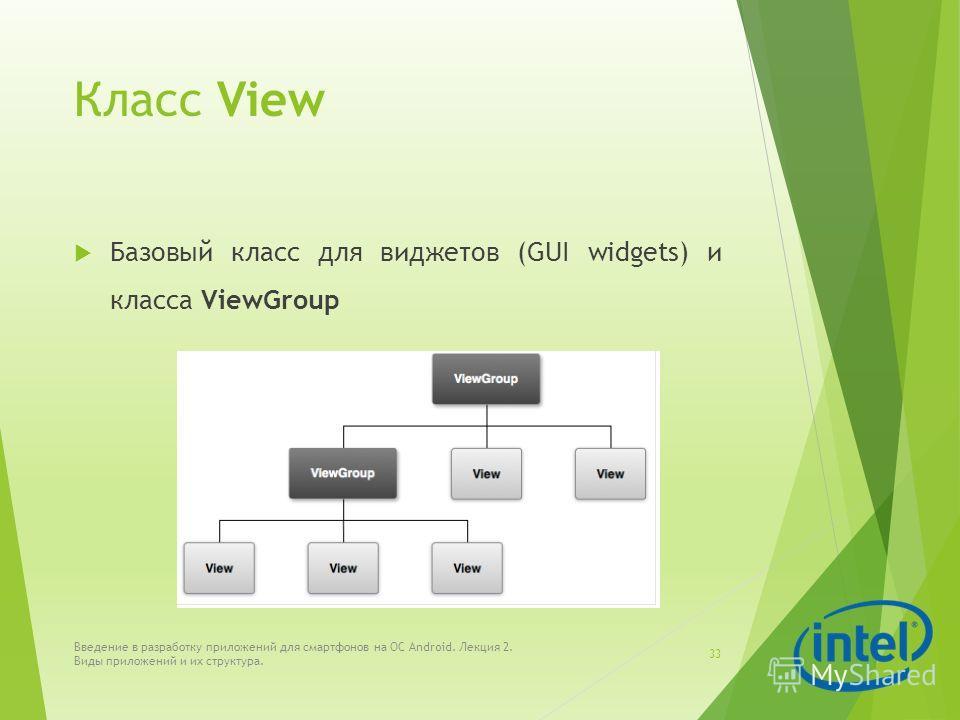 Класс View Базовый класс для виджетов (GUI widgets) и класса ViewGroup Введение в разработку приложений для смартфонов на ОС Android. Лекция 2. Виды приложений и их структура. 33