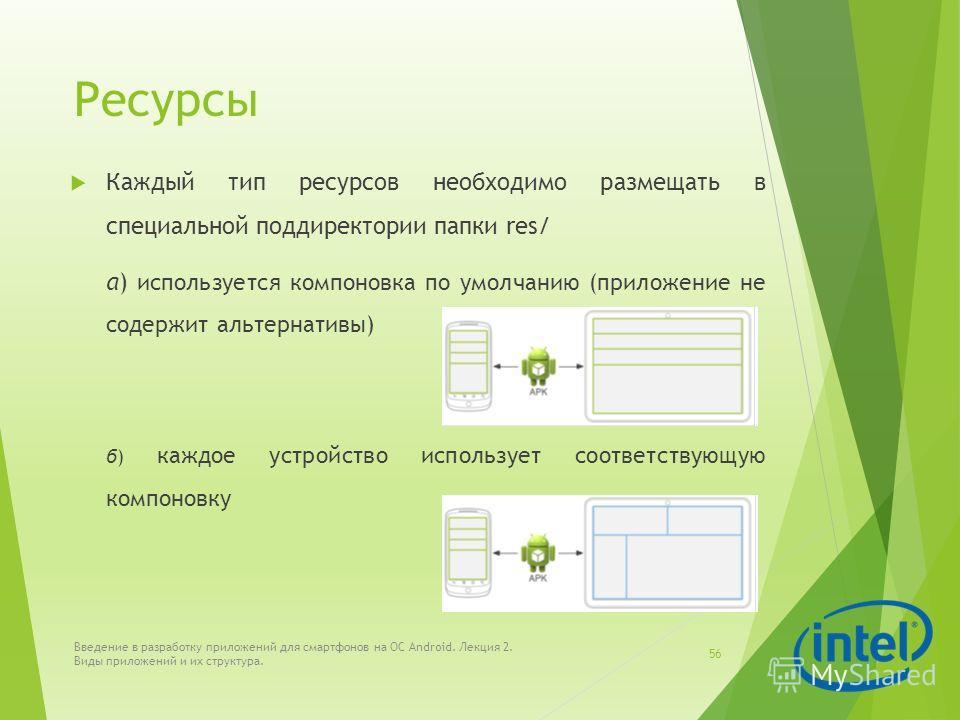 Ресурсы Каждый тип ресурсов необходимо размещать в специальной поддиректории папки res/ а) используется компоновка по умолчанию (приложение не содержит альтернативы) б) каждое устройство использует соответствующую компоновку Введение в разработку при