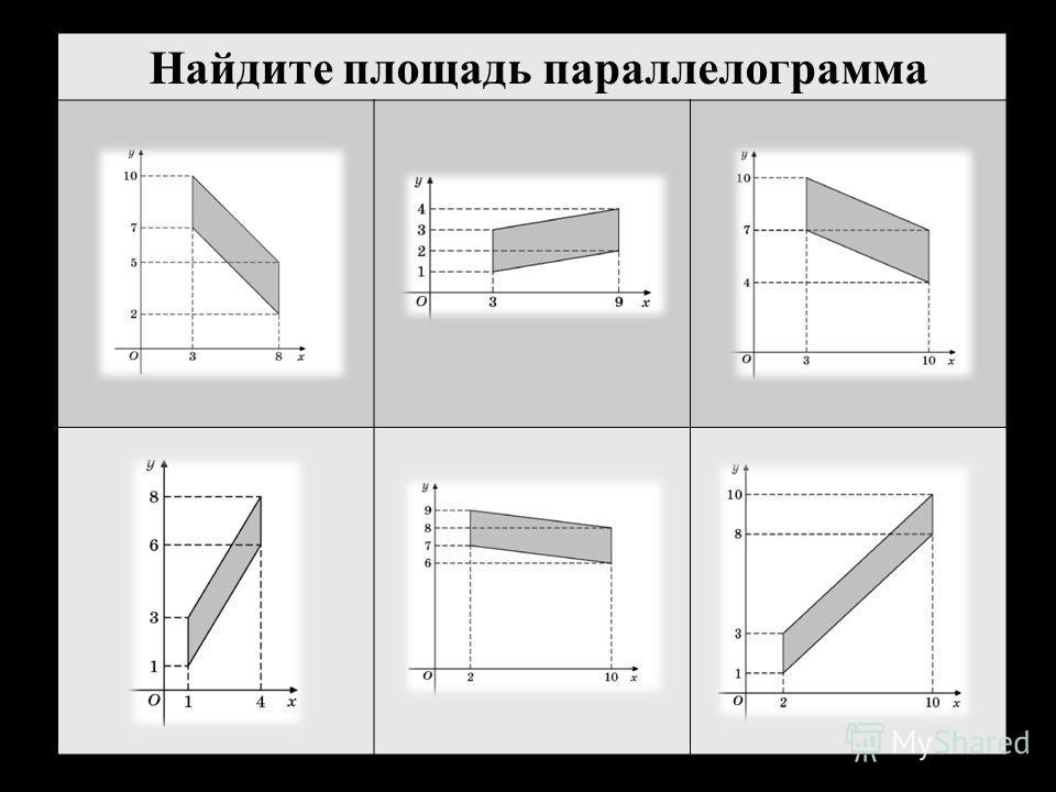 Найдите площадь параллелограмма