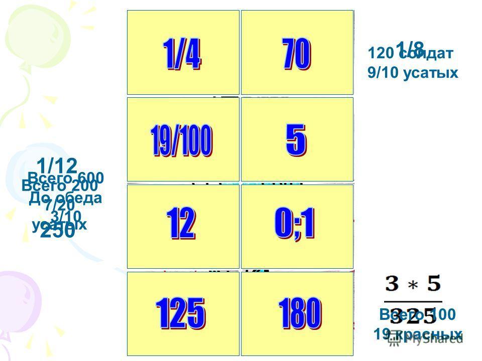 1/12 1/8 250 Всего 100 19 красных Всего 600 До обеда 3/10 120 солдат 9/10 усатых Всего 200 7/20 усатых