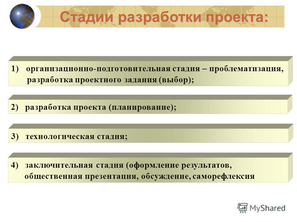 Стадии разработки проекта: 1)организационно-подготовительная стадия – проблематизация, разработка проектного задания (выбор); 2) разработка проекта (планирование); 3) технологическая стадия; 4) заключительная стадия (оформление результатов, обществен