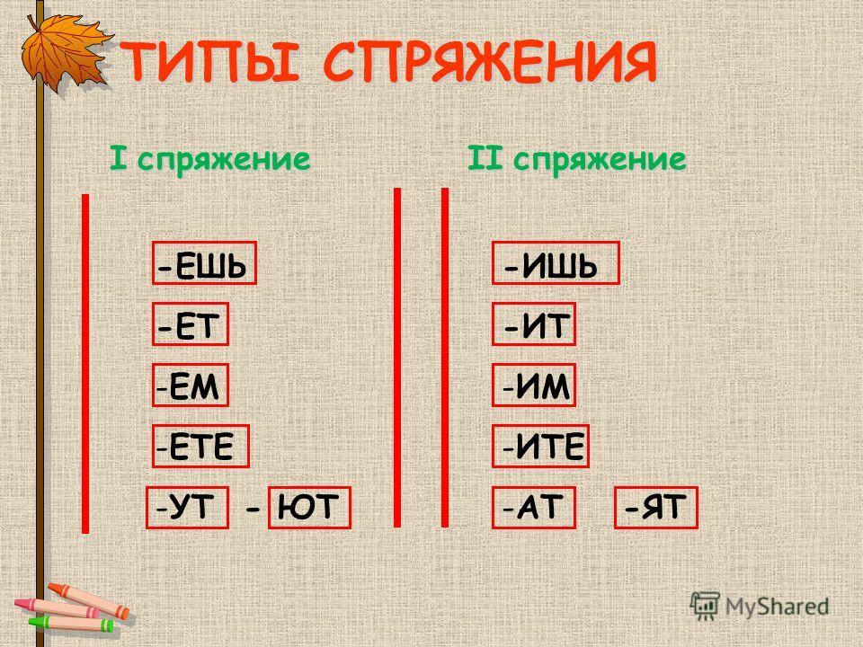 Спряжение глаголов - это изменение глаголов по падежам изменение глаголов по числам изменение глаголов по родам и числам изменение глаголов по числам и лицам изменение глаголов по родам и лицам изменение по лицам и числам