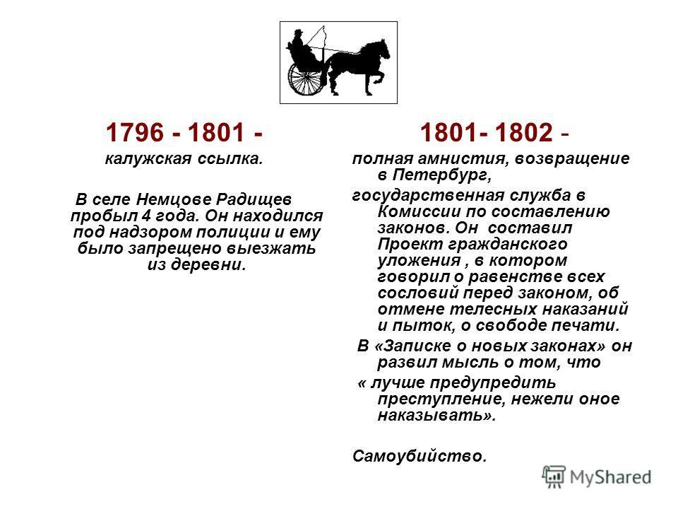 1796 - 1801 - калужская ссылка. В селе Немцове Радищев пробыл 4 года. Он находился под надзором полиции и ему было запрещено выезжать из деревни. 1801- 1802 - полная амнистия, возвращение в Петербург, государственная служба в Комиссии по составлению