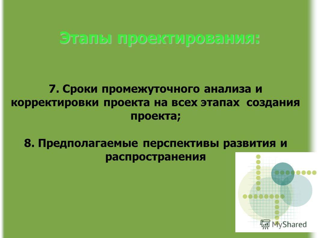 7. Сроки промежуточного анализа и корректировки проекта на всех этапах создания проекта; 8. Предполагаемые перспективы развития и распространения Этапы проектирования: