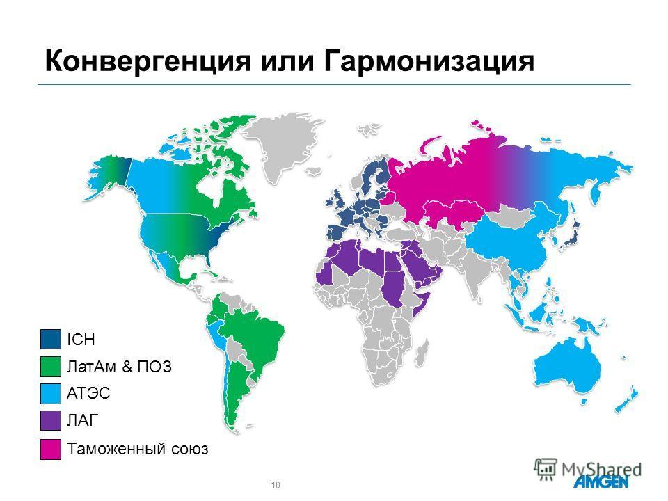 Конвергенция или Гармонизация 10 ICH ЛатАм & ПОЗ ЛАГ АТЭС Таможенный союз