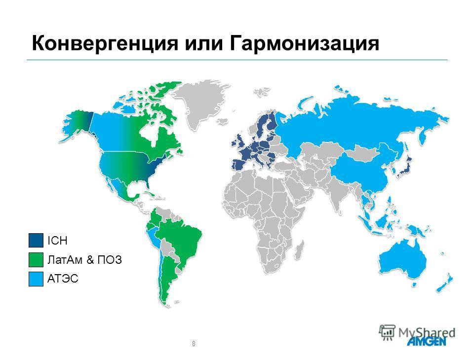 Конвергенция или Гармонизация 8 ICH ЛатАм & ПОЗ АТЭС
