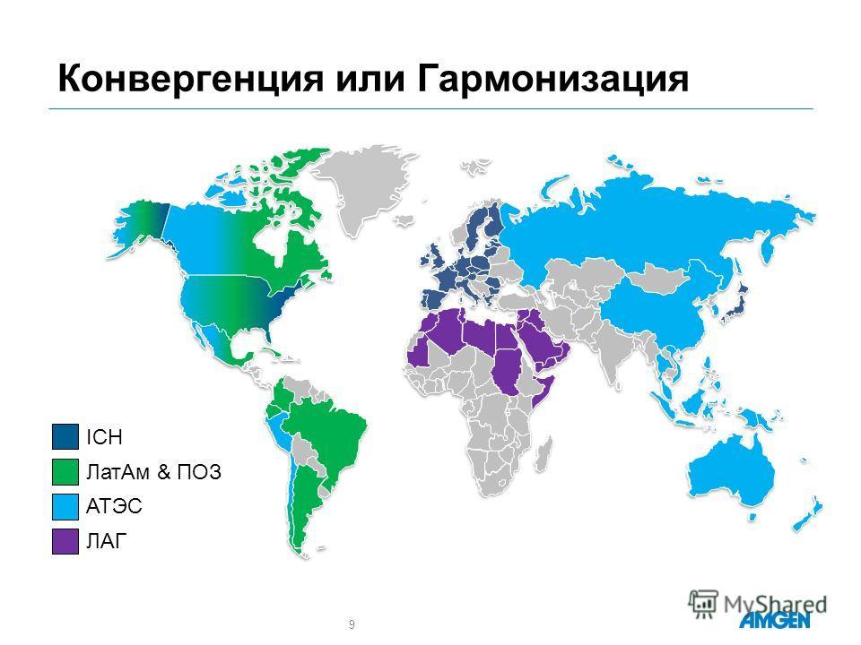 Конвергенция или Гармонизация 9 ICH ЛатАм & ПОЗ ЛАГ АТЭС