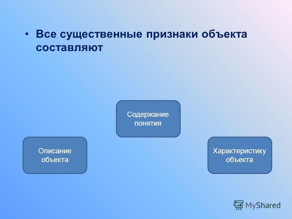 Все существенные признаки объекта составляют Содержание понятия Описание объекта Характеристику объекта