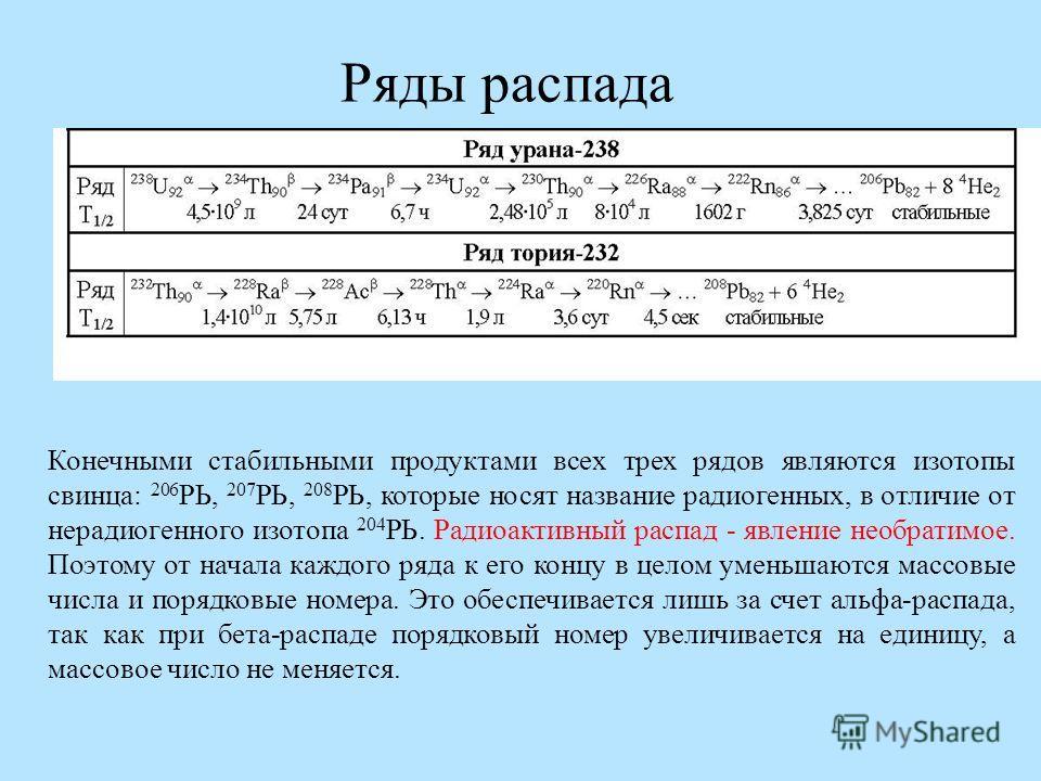 Ряды распада Конечными стабильными продуктами всех трех рядов являются изотопы свинца: 206 РЬ, 207 РЬ, 208 РЬ, которые носят название радиогенных, в отличие от нерадиогенного изотопа 204 РЬ. Радиоактивный распад - явление необратимое. Поэтому от нача
