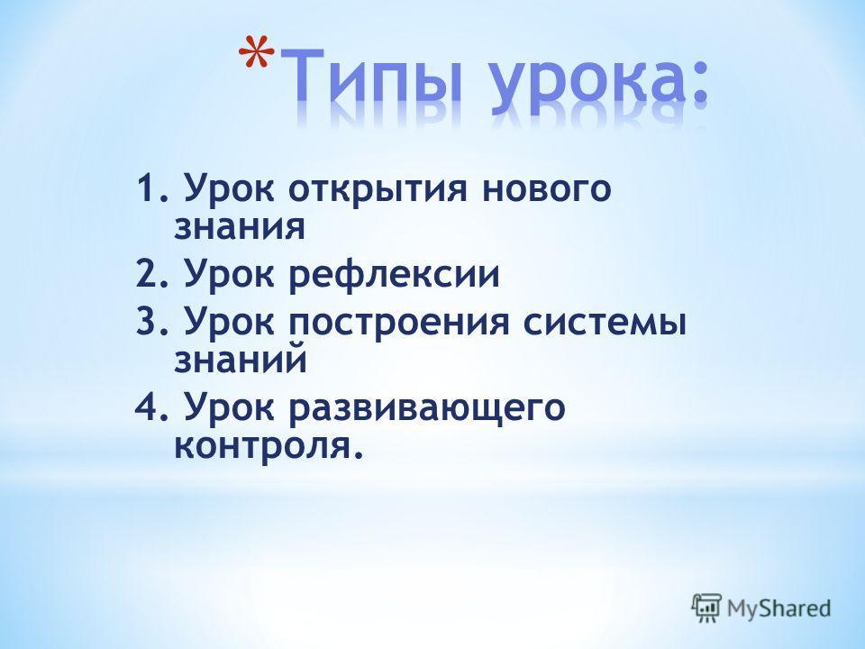 1. Урок открытия нового знания 2. Урок рефлексии 3. Урок построения системы знаний 4. Урок развивающего контроля.