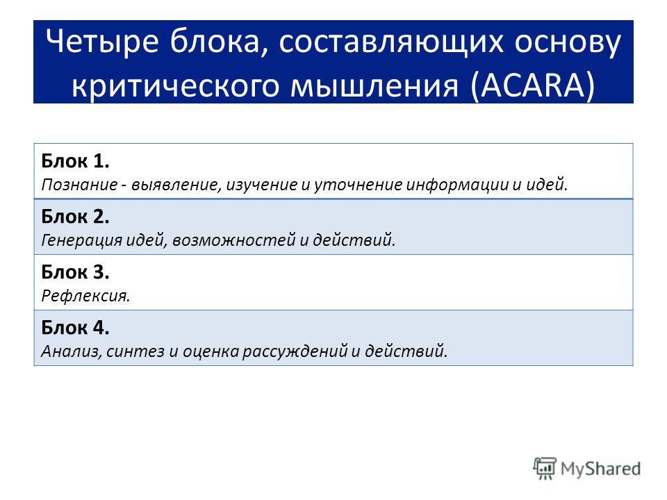 Четыре блока, составляющих основу критического мышления (ACARA) Блок 1. Познание - выявление, изучение и уточнение информации и идей. Блок 2. Генерация идей, возможностей и действий. Блок 3. Рефлексия. Блок 4. Анализ, синтез и оценка рассуждений и де